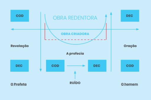 grafico 2 icm